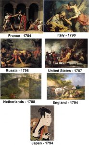 Compare the art at the end of 18th century
