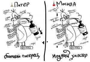 Питер и Москва