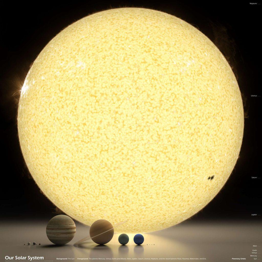 solar-system-sizes